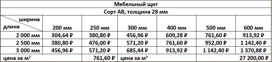 Таймер Duwi 05354 Инструкция - winnerspisok